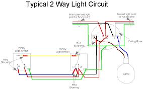 home electrics terminology