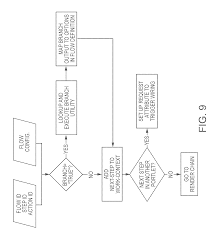 Flow Line Map Definition Patent Us20120179494 Account Opening Flow Configuration Computer