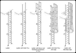 Handrail Requirements Osha Frp Ladder U0026 Cage Systems Improve Workplace Safety