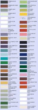 valspar color wheel tractor paint colors valspar paint color ideas