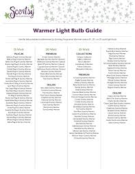 what size light bulb scentsy warmer and light bulb guide