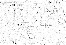 see a potentially hazardous asteroid from your backyard sky