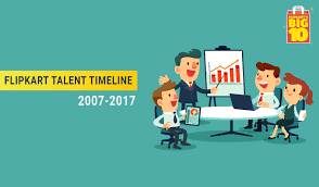 Flip Kart The Flipkart Talent Timeline 2007 2017 Flipkartbig10 Talent
