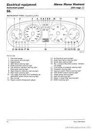 oil level fiat marea 2000 1 g workshop manual