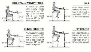 facsinating kitchen stool height design mycakes co