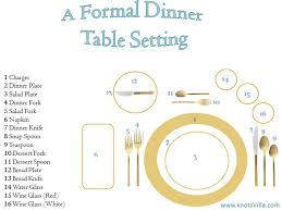 How To Set A Table How To Set A Dinner Table Homesalaska Co
