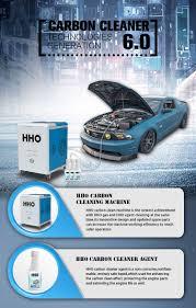 car suspension parts names car engine carbon deposit removal equipment buy car engine