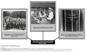how to write a speech analysis paper i have a dream speech summary activities mlk speech i have a dream speech paragraph analysis example