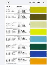 paint colour code for my car ideas auto paint codes austin