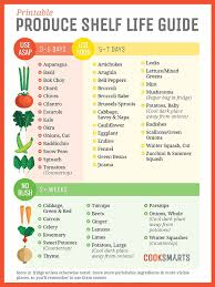 when should you consume your fresh produce let this produce shelf