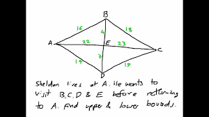 How to solve travelling salesman problems tsp