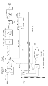 patent us20110261871 all digital frequency synthesis with dco