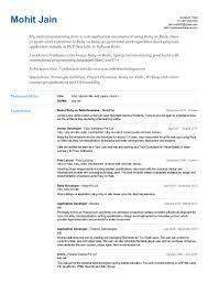 Php Resume Parser Mohit Jain U0027s Resume