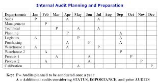 qms internal audit report format tm sheet