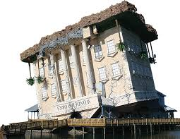 Top Bars In Myrtle Beach Myrtle Beach Things To Do Myrtle Beach Attractions Wonderworks