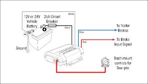 brake force brake controller wire diagram diagram wiring