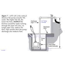 sump pump sp33vf water sump pump