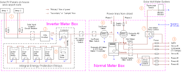simple house electrical wiring diagram wiring diagram and