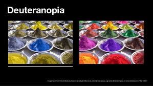 Deuteranopia Color Blindness Ux U0026 Color Blindness