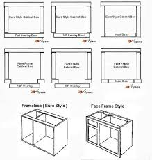 Build Own Kitchen Cabinets by How To Build Kitchen Base Cabinets From Scratch Kitchen Cabinet