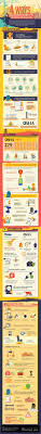 56 best safety infographics images on pinterest infographics
