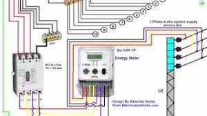 single phase distribution board wiring diagram explanation in urdu