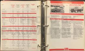 100 2008 dodge dakota repair manual 1989 dodge dakota