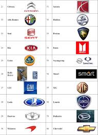 car logos quiz logo quiz answers cars logos quiz answers level 1 to 9 pictures