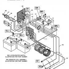 wiring diagram universal turn signal wiring diagram brake light