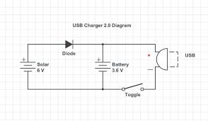 solar usb charger 2 0 11 steps with pictures