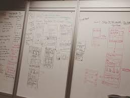 whiteboard design challenge framework u2013 uxdesign cc