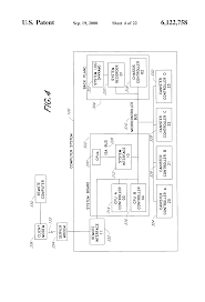 patent us6122758 system for mapping environmental resources to