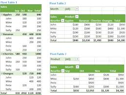 excel pivot table tutorial 2010 excel pivot table tutorial how to make and use pivottables in excel