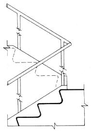 Handrail Height Code California Ada Compliance Stairs Ada Compliance