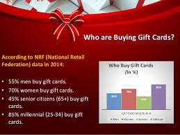 who buy gift cards sales and gift card statistics that ecommerce merchants shoul