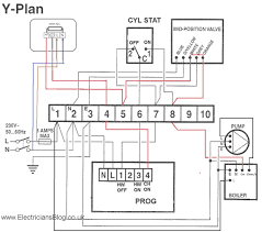 plan com central heating s plan wiring diagram central boiler u2022 wiring