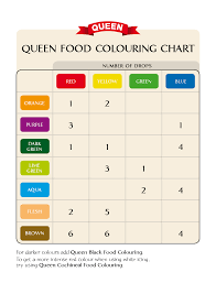 chart food coloring chart