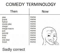 Parody Meme - comedy terminology then now joke meme prank meme humor meme inside