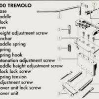 ibanez rg370dx wiring diagram yondo tech