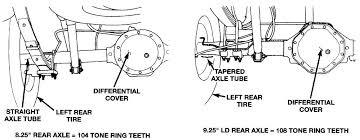 2003 dodge durango rear differential identify rear axle