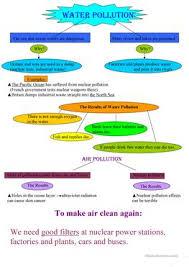 67 free esl water worksheets