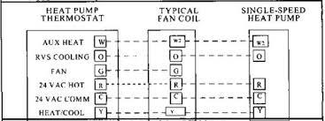 thermostat wiring explained u2013 readingrat net