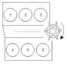 2005 ford taurus spark plug wire diagram wiring diagram simonand
