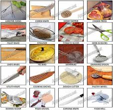 100 pics u2013 kitchen gadgets utensils level 61 u2013 level 80 answers
