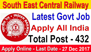 samaj aya kya how to apply online application help south east