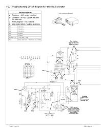 100 loncin repair manual 2006 sportsman 450 coil wiring