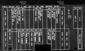 1994 honda civic lx fuse box diagram honda wiring diagrams for