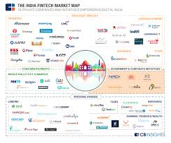 India Population Map by The India Fintech Market Map 72 Startups Working Across Lending