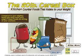 the 20 lb cereal box food and brand lab