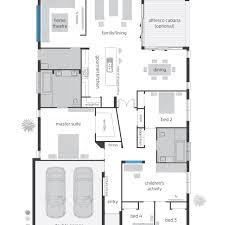 floor plans of houses house floor plan simple floor plans open house house